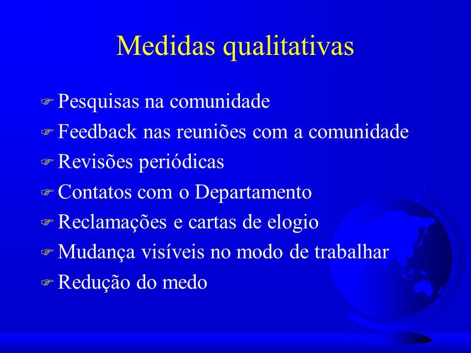 Desempenho individual F A qualidade de desempenho é baseada na: 1.