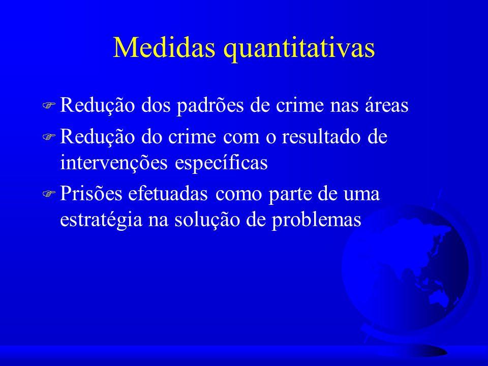 Medidas quantitativas F Redução dos padrões de crime nas áreas F Redução do crime com o resultado de intervenções específicas F Prisões efetuadas como parte de uma estratégia na solução de problemas