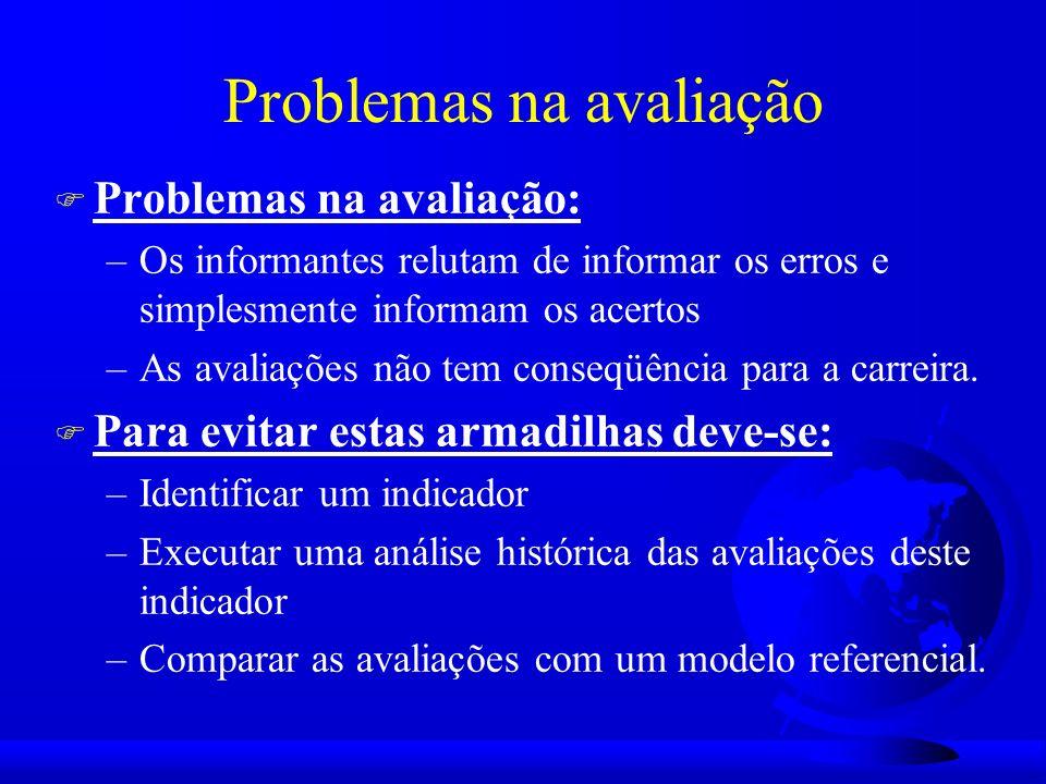 Problemas na avaliação F Problemas na avaliação: –Os informantes relutam de informar os erros e simplesmente informam os acertos –As avaliações não tem conseqüência para a carreira.