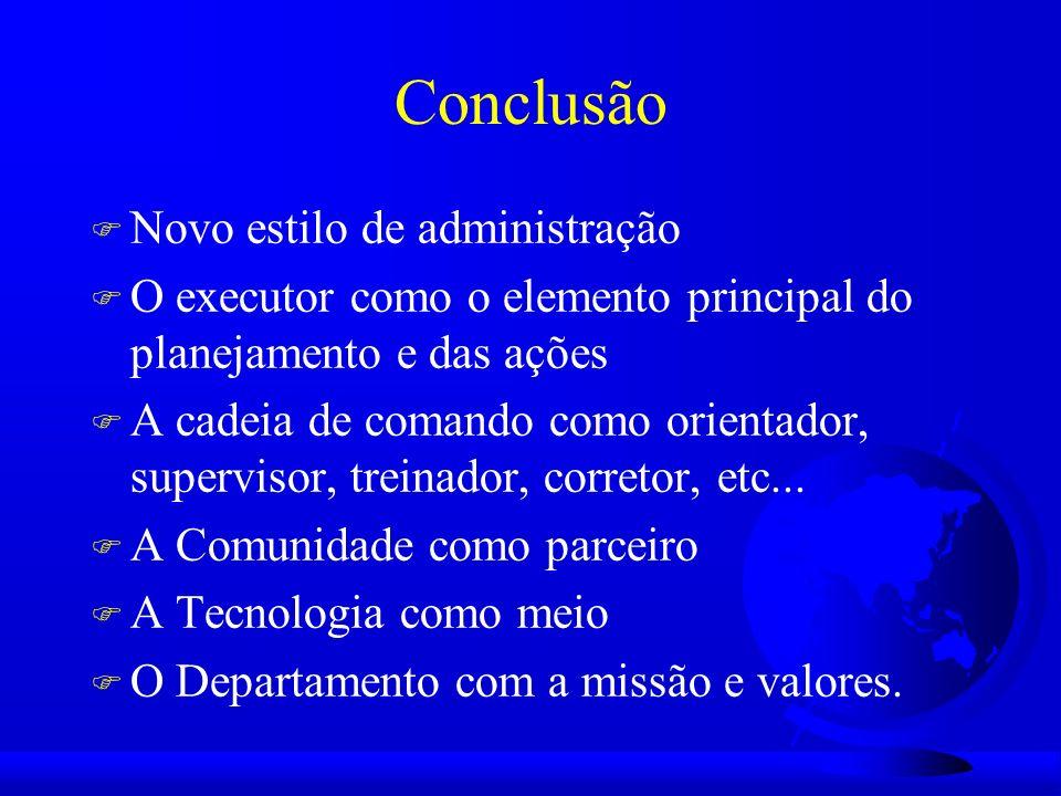 Conclusão F Novo estilo de administração F O executor como o elemento principal do planejamento e das ações F A cadeia de comando como orientador, supervisor, treinador, corretor, etc...