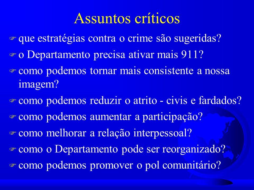 Assuntos críticos F que estratégias contra o crime são sugeridas.