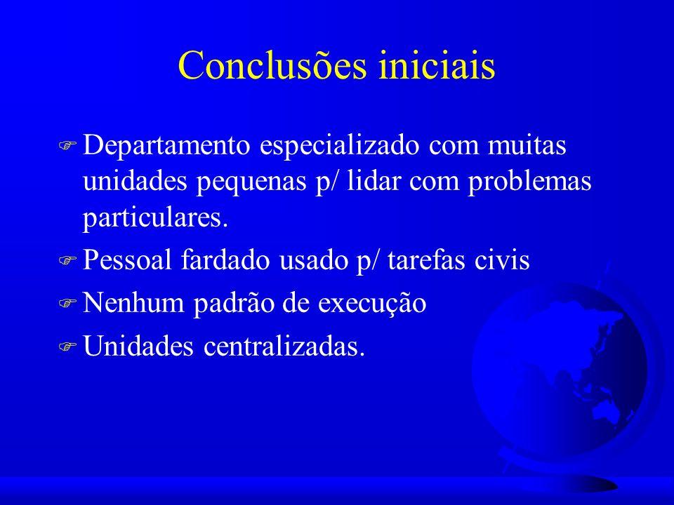 Conclusões iniciais F Departamento especializado com muitas unidades pequenas p/ lidar com problemas particulares.