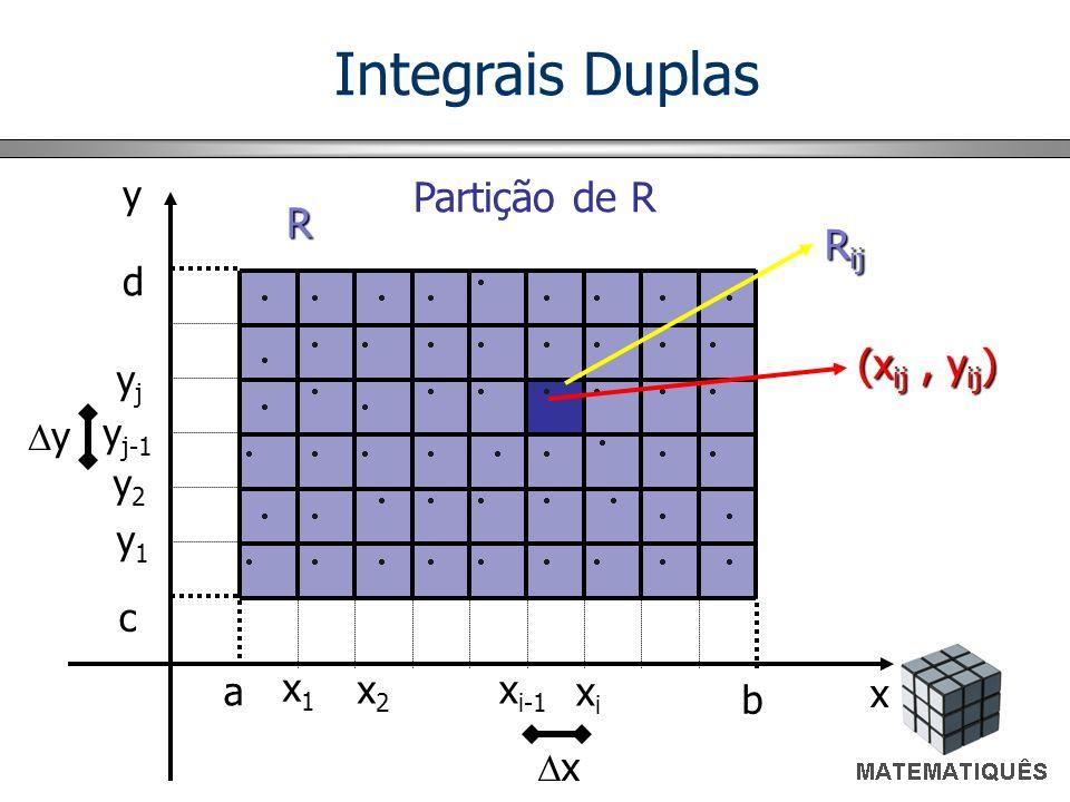 V = x y z Q R f (x ij, y ij ) (x ij, y ij ) V ij Integrais Duplas