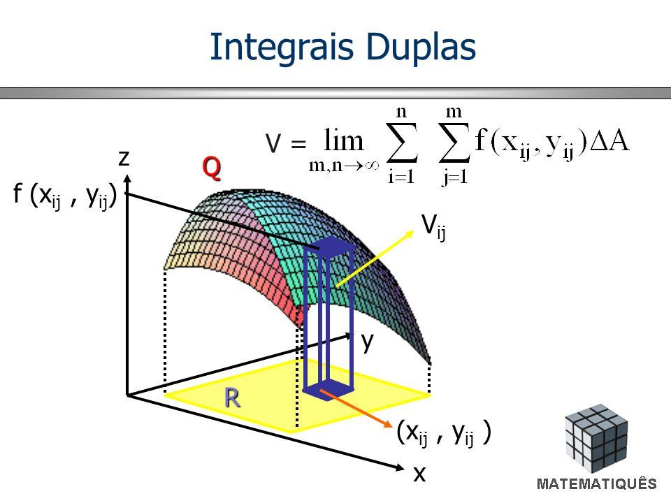 Integral Dupla de f sobre o retângulo R Integrais Duplas