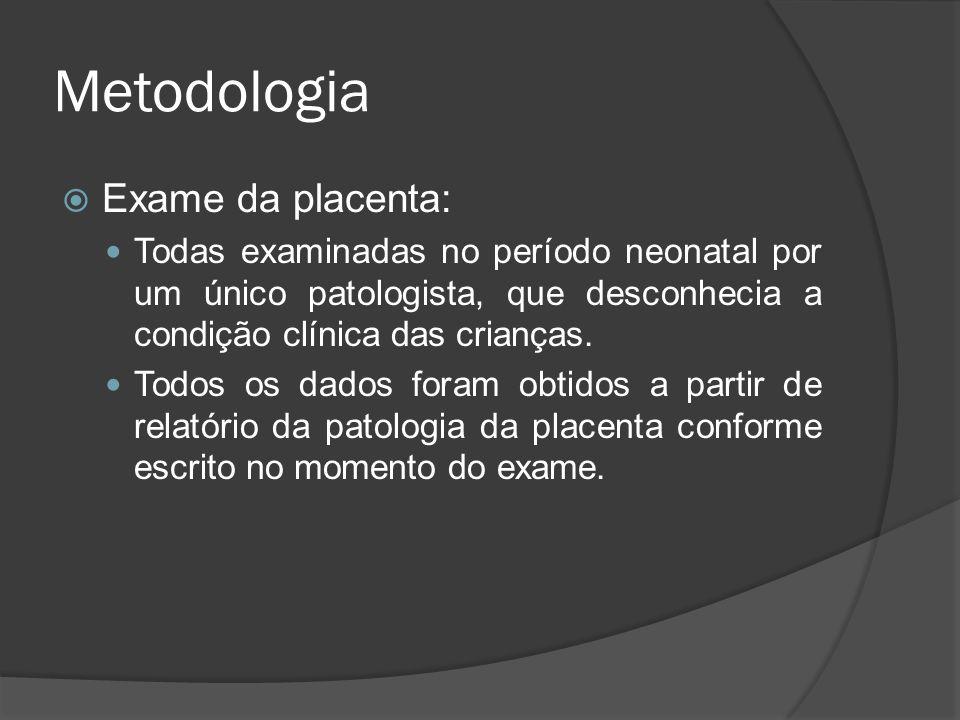 Metodologia Exame da placenta: Todas examinadas no período neonatal por um único patologista, que desconhecia a condição clínica das crianças. Todos o
