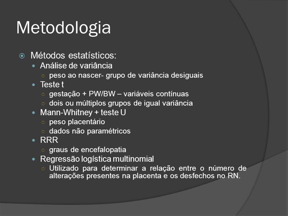 Metodologia Métodos estatísticos: Análise de variância peso ao nascer- grupo de variância desiguais Teste t gestação + PW/BW – variáveis contínuas doi