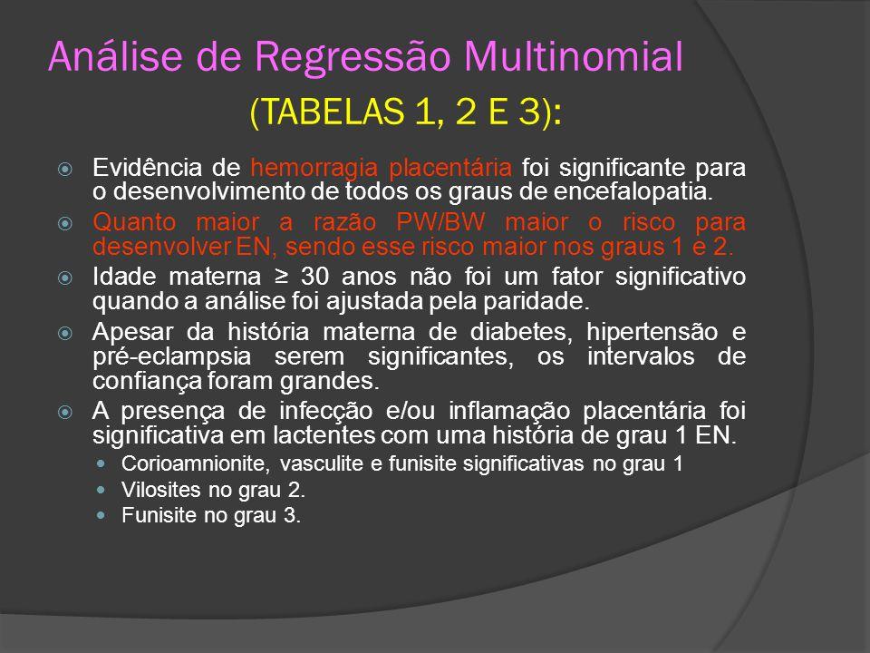Análise de Regressão Multinomial (TABELAS 1, 2 E 3): Evidência de hemorragia placentária foi significante para o desenvolvimento de todos os graus de