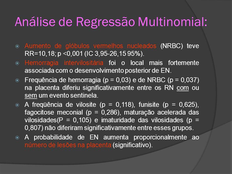 Análise de Regressão Multinomial: Aumento de glóbulos vermelhos nucleados (NRBC) teve RR=10,18; p <0,001 (IC 3,95-26,15 95%). Hemorragia intervilositá
