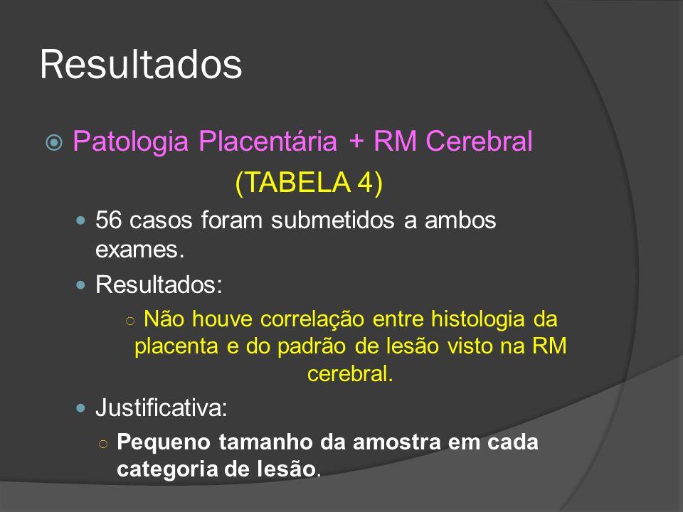 Resultados Patologia Placentária + RM Cerebral (TABELA 4) 56 casos foram submetidos a ambos exames. Resultados: Não houve correlação entre histologia