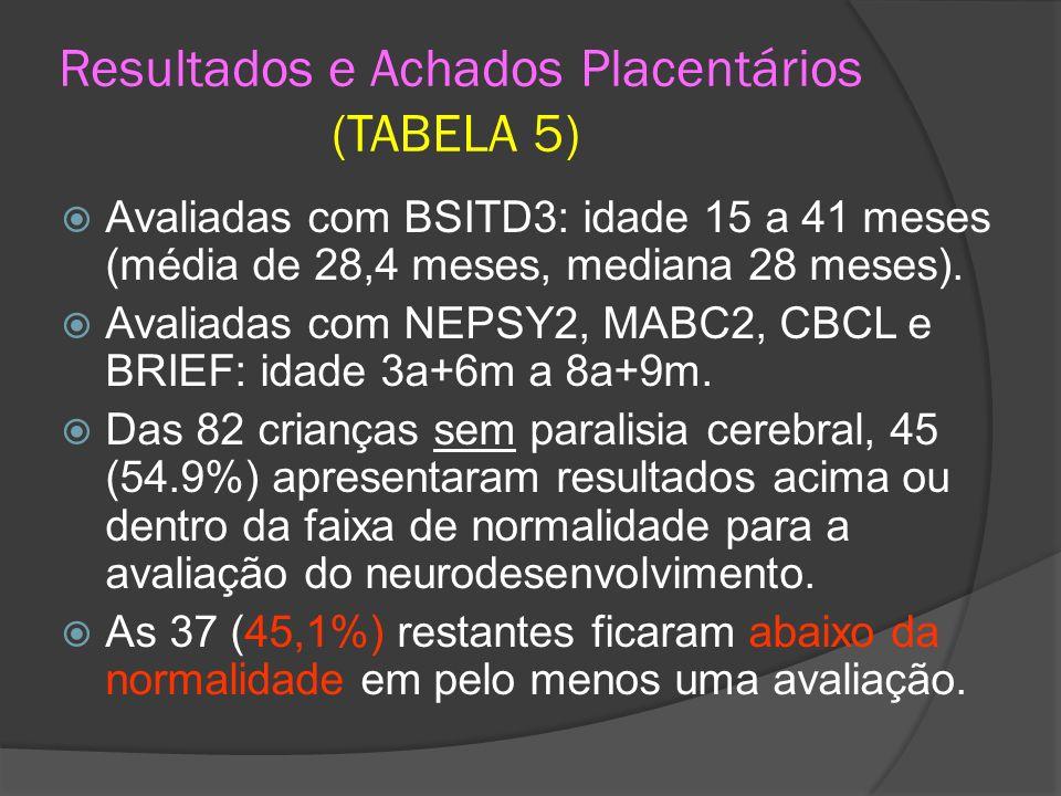 Resultados e Achados Placentários (TABELA 5) Avaliadas com BSITD3: idade 15 a 41 meses (média de 28,4 meses, mediana 28 meses). Avaliadas com NEPSY2,