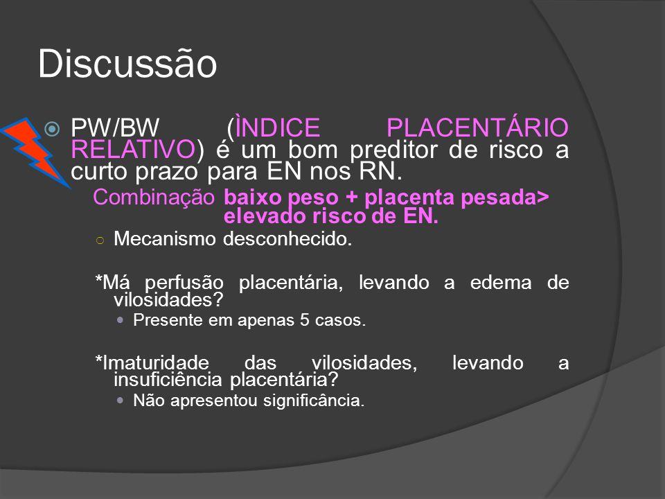 Discussão PW/BW (ÌNDICE PLACENTÁRIO RELATIVO) é um bom preditor de risco a curto prazo para EN nos RN. Combinação baixo peso + placenta pesada> elevad