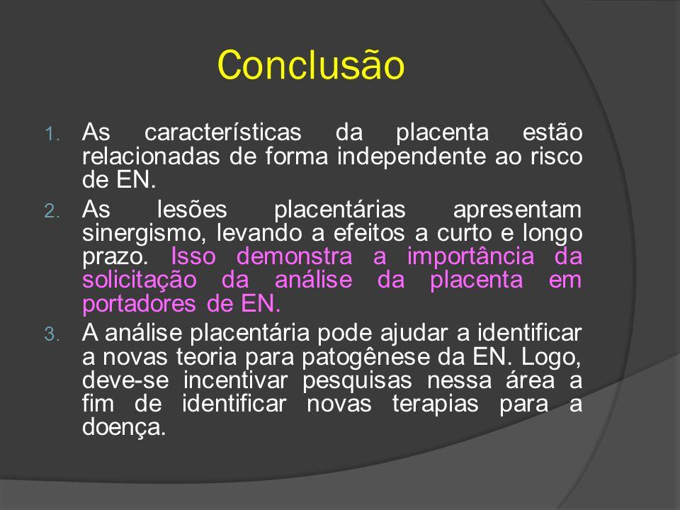 Conclusão 1. As características da placenta estão relacionadas de forma independente ao risco de EN. 2. As lesões placentárias apresentam sinergismo,