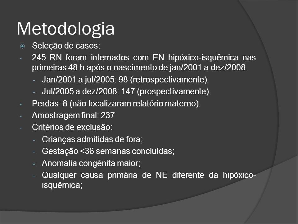 Metodologia Seleção de casos: - 245 RN foram internados com EN hipóxico-isquêmica nas primeiras 48 h após o nascimento de jan/2001 a dez/2008. - Jan/2