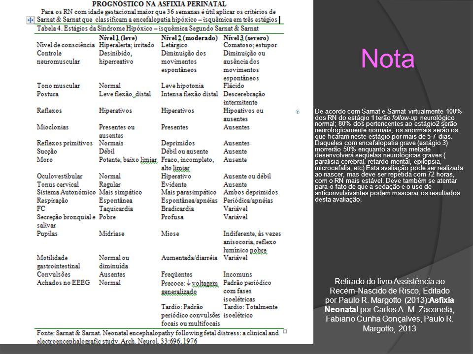 Nota De acordo com Sarnat e Sarnat virtualmente 100% dos RN do estágio 1 terão follow-up neurológico normal; 80% dos pertencentes ao estágio2 serão ne