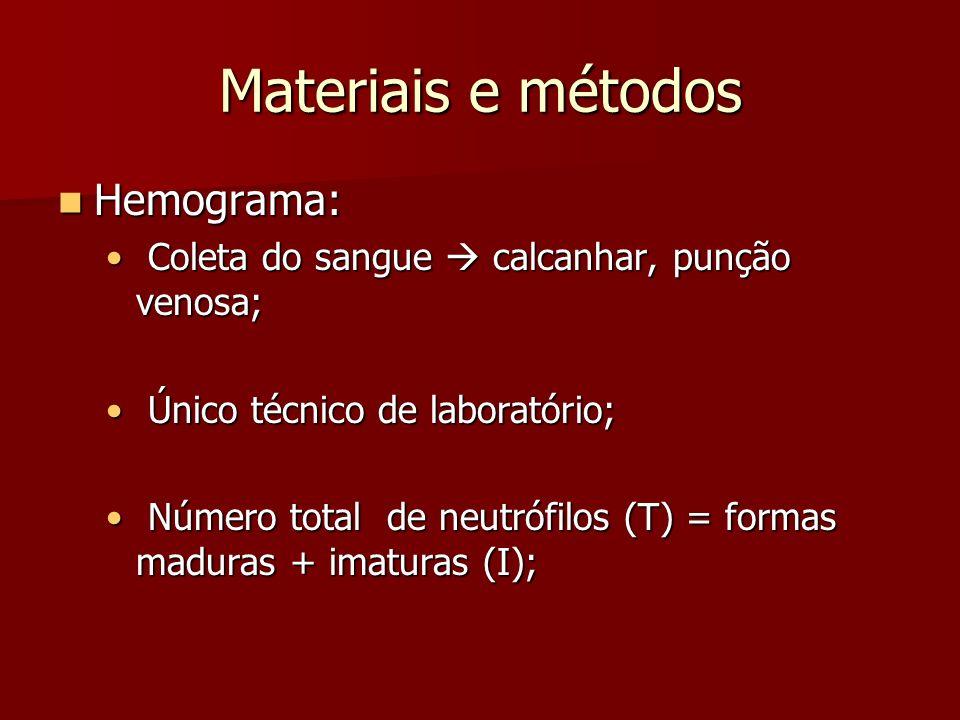 Materiais e métodos Hemograma: Hemograma: Coleta do sangue calcanhar, punção venosa; Coleta do sangue calcanhar, punção venosa; Único técnico de laboratório; Único técnico de laboratório; Número total de neutrófilos (T) = formas maduras + imaturas (I); Número total de neutrófilos (T) = formas maduras + imaturas (I);
