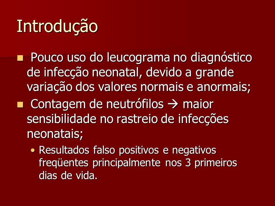 Introdução Pouco uso do leucograma no diagnóstico de infecção neonatal, devido a grande variação dos valores normais e anormais; Pouco uso do leucograma no diagnóstico de infecção neonatal, devido a grande variação dos valores normais e anormais; Contagem de neutrófilos maior sensibilidade no rastreio de infecções neonatais; Contagem de neutrófilos maior sensibilidade no rastreio de infecções neonatais; Resultados falso positivos e negativos freqüentes principalmente nos 3 primeiros dias de vida.Resultados falso positivos e negativos freqüentes principalmente nos 3 primeiros dias de vida.