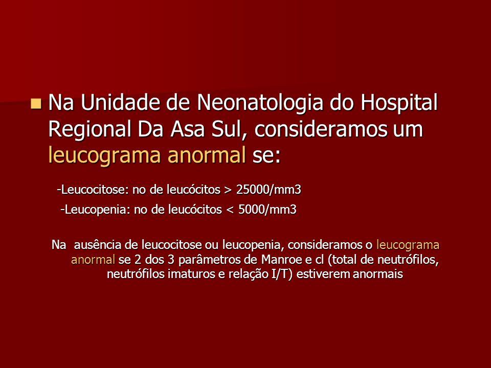 Na Unidade de Neonatologia do Hospital Regional Da Asa Sul, consideramos um leucograma anormal se: Na Unidade de Neonatologia do Hospital Regional Da Asa Sul, consideramos um leucograma anormal se: -Leucocitose: no de leucócitos > 25000/mm3 -Leucocitose: no de leucócitos > 25000/mm3 -Leucopenia: no de leucócitos < 5000/mm3 -Leucopenia: no de leucócitos < 5000/mm3 Na ausência de leucocitose ou leucopenia, consideramos o leucograma anormal se 2 dos 3 parâmetros de Manroe e cl (total de neutrófilos, neutrófilos imaturos e relação I/T) estiverem anormais
