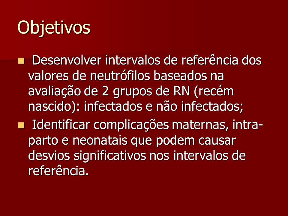 Objetivos Desenvolver intervalos de referência dos valores de neutrófilos baseados na avaliação de 2 grupos de RN (recém nascido): infectados e não infectados; Desenvolver intervalos de referência dos valores de neutrófilos baseados na avaliação de 2 grupos de RN (recém nascido): infectados e não infectados; Identificar complicações maternas, intra- parto e neonatais que podem causar desvios significativos nos intervalos de referência.