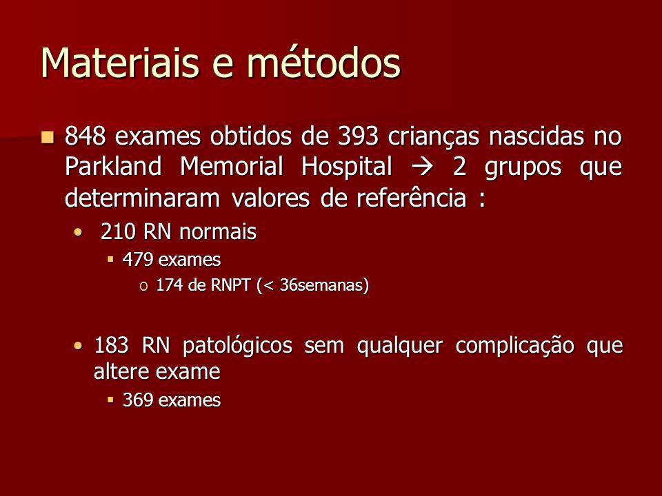 Materiais e métodos 848 exames obtidos de 393 crianças nascidas no Parkland Memorial Hospital 2 grupos que determinaram valores de referência : 848 ex