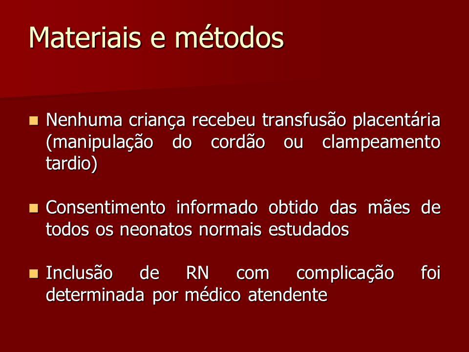 Materiais e métodos Nenhuma criança recebeu transfusão placentária (manipulação do cordão ou clampeamento tardio) Nenhuma criança recebeu transfusão p