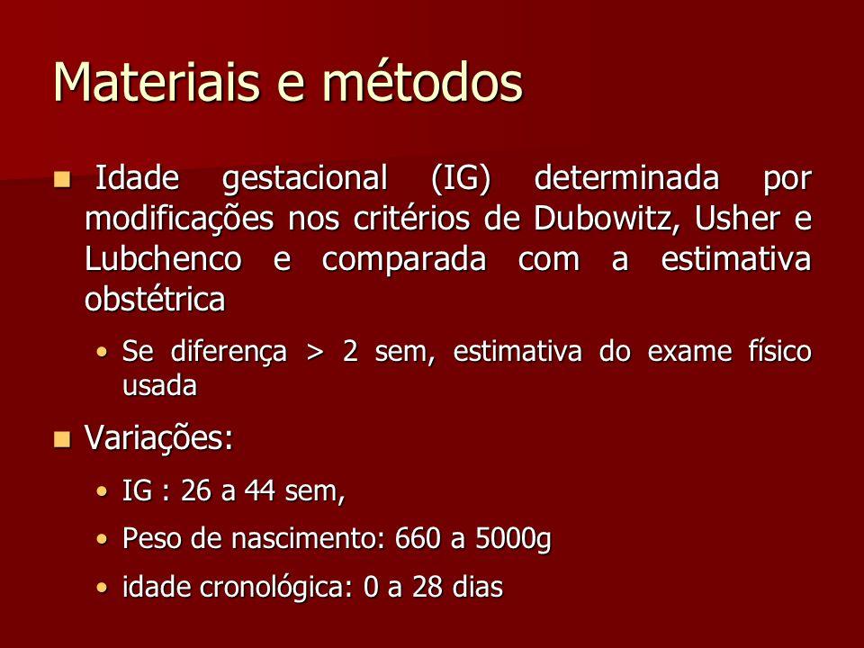 Materiais e métodos Idade gestacional (IG) determinada por modificações nos critérios de Dubowitz, Usher e Lubchenco e comparada com a estimativa obstétrica Idade gestacional (IG) determinada por modificações nos critérios de Dubowitz, Usher e Lubchenco e comparada com a estimativa obstétrica Se diferença > 2 sem, estimativa do exame físico usadaSe diferença > 2 sem, estimativa do exame físico usada Variações: Variações: IG : 26 a 44 sem,IG : 26 a 44 sem, Peso de nascimento: 660 a 5000gPeso de nascimento: 660 a 5000g idade cronológica: 0 a 28 diasidade cronológica: 0 a 28 dias