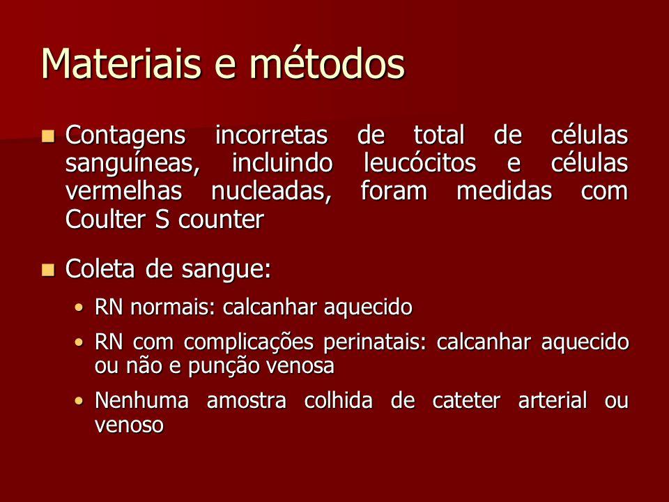 Materiais e métodos Contagens incorretas de total de células sanguíneas, incluindo leucócitos e células vermelhas nucleadas, foram medidas com Coulter S counter Contagens incorretas de total de células sanguíneas, incluindo leucócitos e células vermelhas nucleadas, foram medidas com Coulter S counter Coleta de sangue: Coleta de sangue: RN normais: calcanhar aquecidoRN normais: calcanhar aquecido RN com complicações perinatais: calcanhar aquecido ou não e punção venosaRN com complicações perinatais: calcanhar aquecido ou não e punção venosa Nenhuma amostra colhida de cateter arterial ou venosoNenhuma amostra colhida de cateter arterial ou venoso