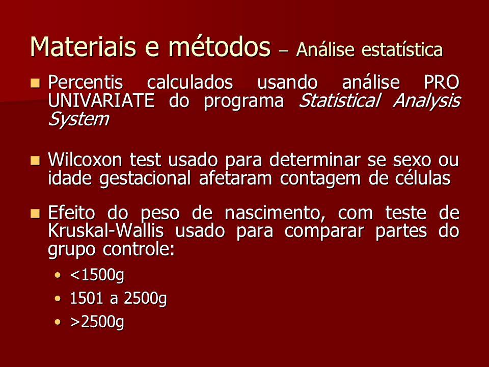 Materiais e métodos – Análise estatística Percentis calculados usando análise PRO UNIVARIATE do programa Statistical Analysis System Percentis calcula