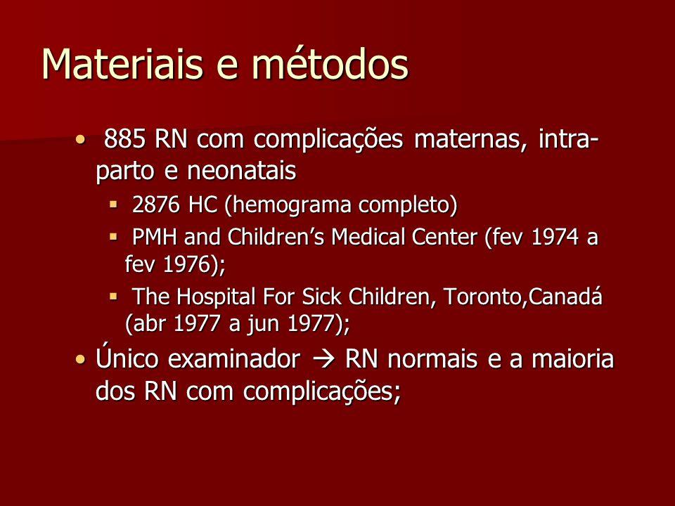 Materiais e métodos 885 RN com complicações maternas, intra- parto e neonatais 885 RN com complicações maternas, intra- parto e neonatais 2876 HC (hemograma completo) 2876 HC (hemograma completo) PMH and Childrens Medical Center (fev 1974 a fev 1976); PMH and Childrens Medical Center (fev 1974 a fev 1976); The Hospital For Sick Children, Toronto,Canadá (abr 1977 a jun 1977); The Hospital For Sick Children, Toronto,Canadá (abr 1977 a jun 1977); Único examinador RN normais e a maioria dos RN com complicações;Único examinador RN normais e a maioria dos RN com complicações;