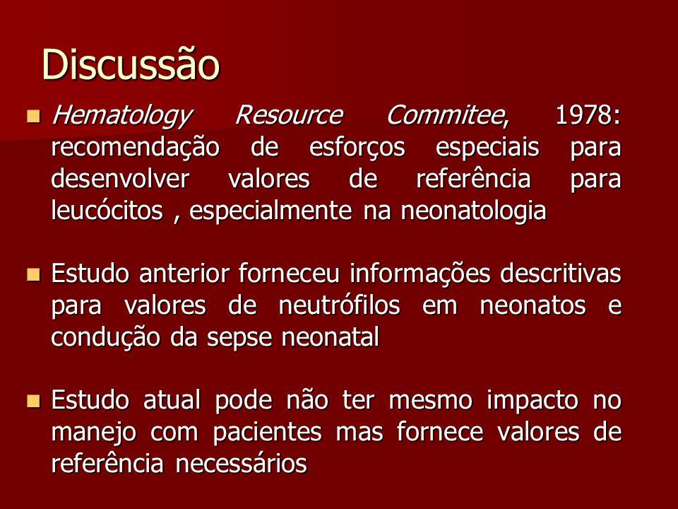 Discussão Hematology Resource Commitee, 1978: recomendação de esforços especiais para desenvolver valores de referência para leucócitos, especialmente