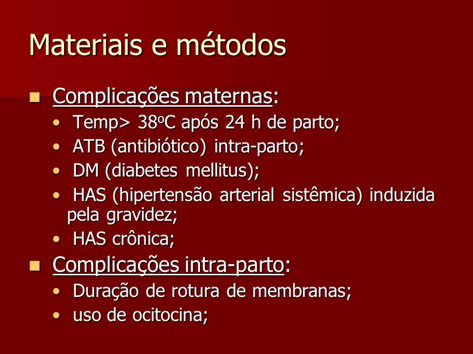 Materiais e métodos Complicações maternas: Complicações maternas: Temp> 38 o C após 24 h de parto; Temp> 38 o C após 24 h de parto; ATB (antibiótico) intra-parto; ATB (antibiótico) intra-parto; DM (diabetes mellitus); DM (diabetes mellitus); HAS (hipertensão arterial sistêmica) induzida pela gravidez; HAS (hipertensão arterial sistêmica) induzida pela gravidez; HAS crônica; HAS crônica; Complicações intra-parto: Complicações intra-parto: Duração de rotura de membranas; Duração de rotura de membranas; uso de ocitocina; uso de ocitocina;