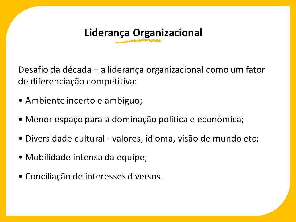 Desafio da década – a liderança organizacional como um fator de diferenciação competitiva: Ambiente incerto e ambíguo; Menor espaço para a dominação p
