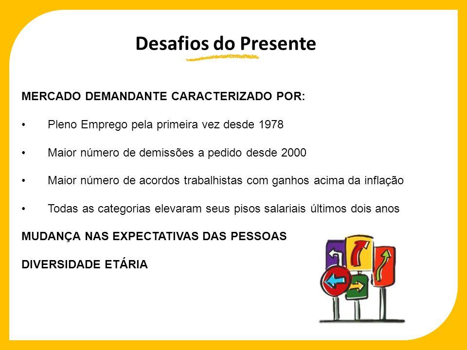 MERCADO DEMANDANTE CARACTERIZADO POR: Pleno Emprego pela primeira vez desde 1978 Maior número de demissões a pedido desde 2000 Maior número de acordos