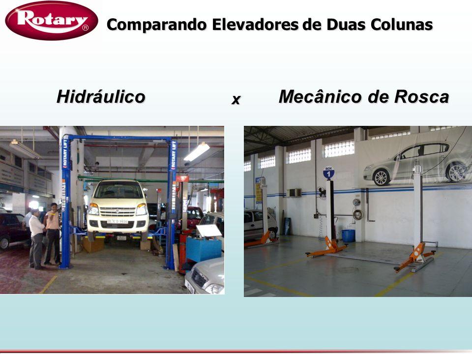 Hidráulico Comparando Elevadores de Duas Colunas x Mecânico de Rosca