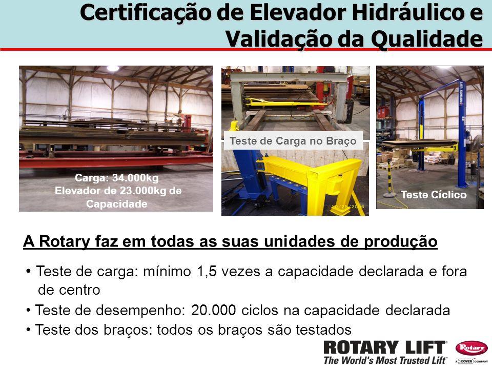Certificação de Elevador Hidráulico e Validação da Qualidade Carga: 34.000kg Elevador de 23.000kg de Capacidade Teste Cíclico A Rotary faz em todas as