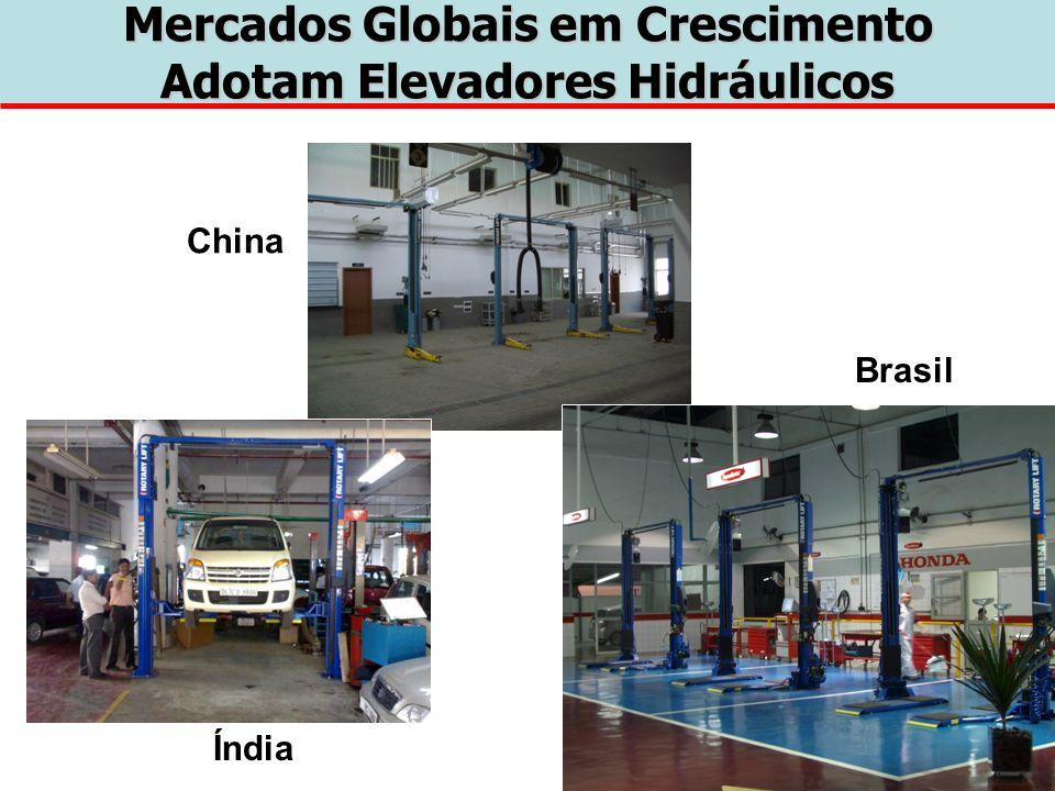 Mercados Globais em Crescimento Adotam Elevadores Hidráulicos Índia China Brasil
