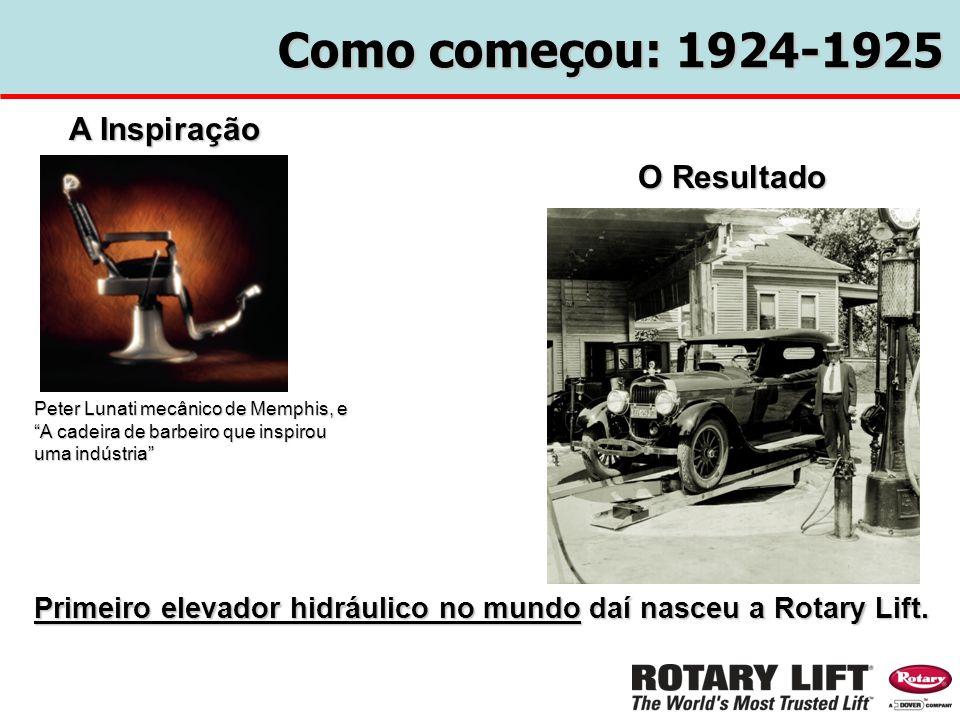 Como começou: 1924-1925 Peter Lunati mecânico de Memphis, e A cadeira de barbeiro que inspirou uma indústria A Inspiração O Resultado Primeiro elevado