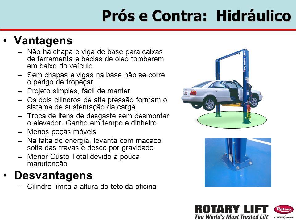 Prós e Contra: Hidráulico Vantagens –Não há chapa e viga de base para caixas de ferramenta e bacias de óleo tombarem em baixo do veículo –Sem chapas e