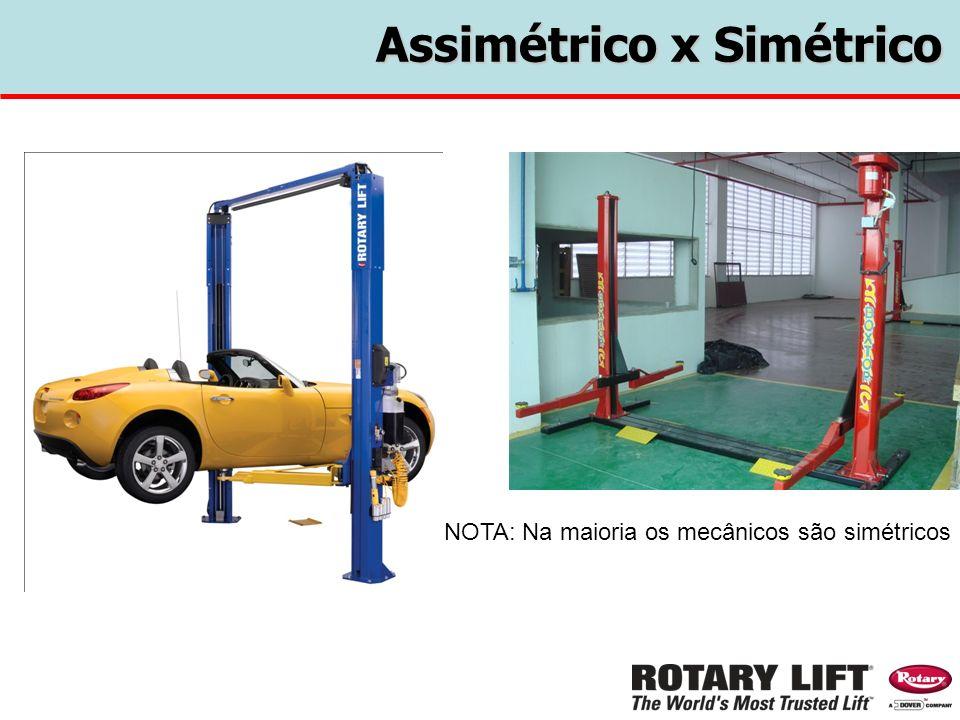 Assimétrico x Simétrico NOTA: Na maioria os mecânicos são simétricos