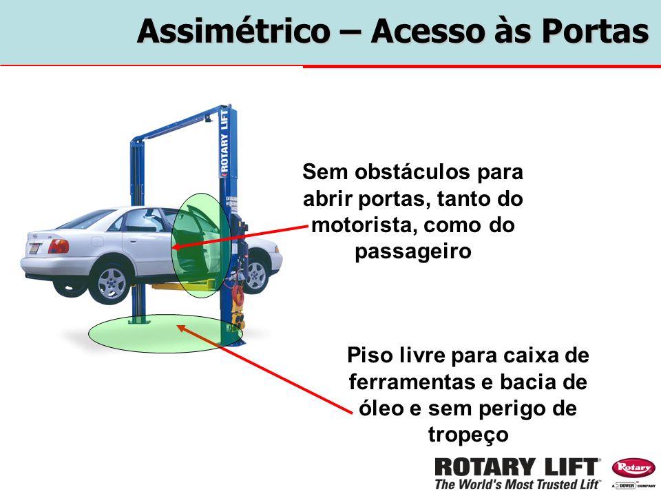 Assimétrico – Acesso às Portas Sem obstáculos para abrir portas, tanto do motorista, como do passageiro Piso livre para caixa de ferramentas e bacia d