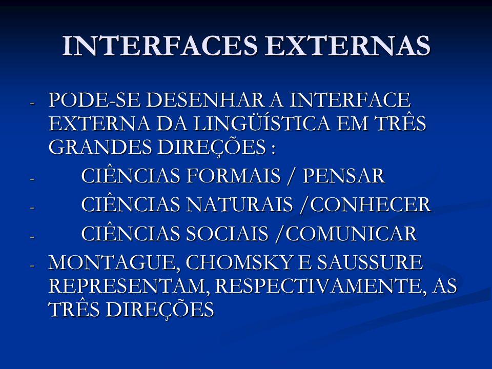 INTERFACES EXTERNAS - PODE-SE DESENHAR A INTERFACE EXTERNA DA LINGÜÍSTICA EM TRÊS GRANDES DIREÇÕES : - CIÊNCIAS FORMAIS / PENSAR - CIÊNCIAS NATURAIS /