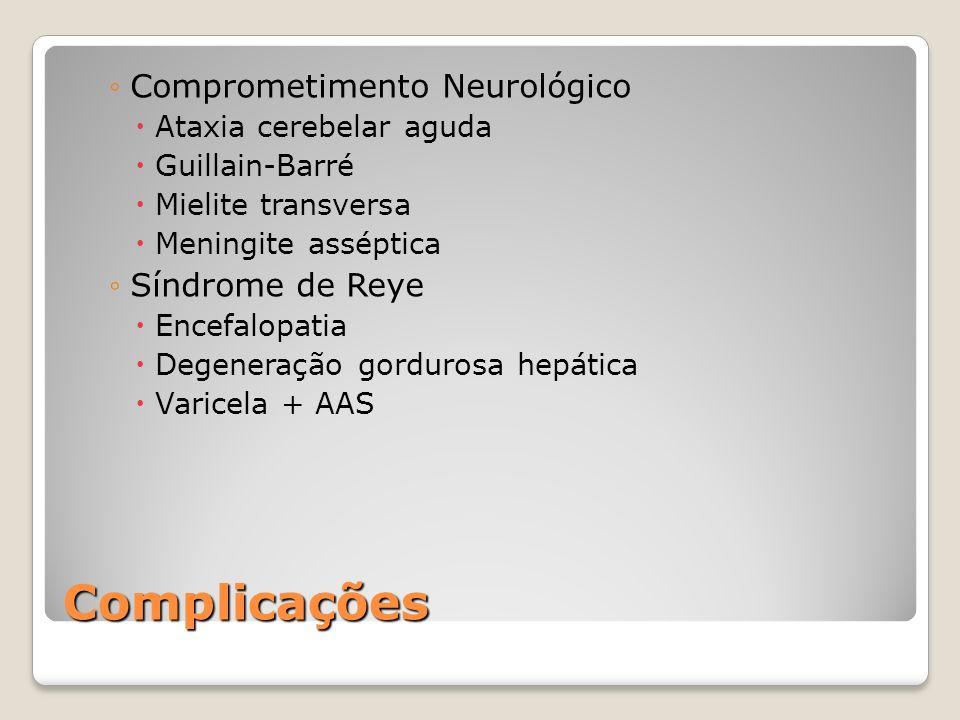 Complicações Comprometimento Neurológico Ataxia cerebelar aguda Guillain-Barré Mielite transversa Meningite asséptica Síndrome de Reye Encefalopatia D