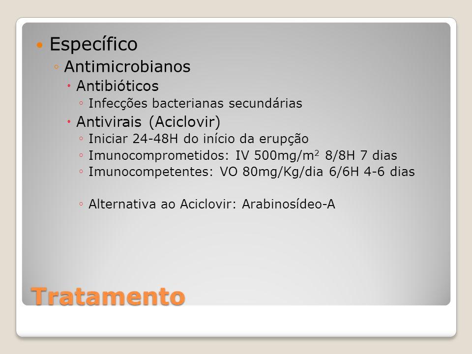 Tratamento Específico Antimicrobianos Antibióticos Infecções bacterianas secundárias Antivirais (Aciclovir) Iniciar 24-48H do início da erupção Imunoc