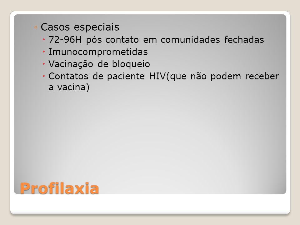 Profilaxia Casos especiais 72-96H pós contato em comunidades fechadas Imunocomprometidas Vacinação de bloqueio Contatos de paciente HIV(que não podem