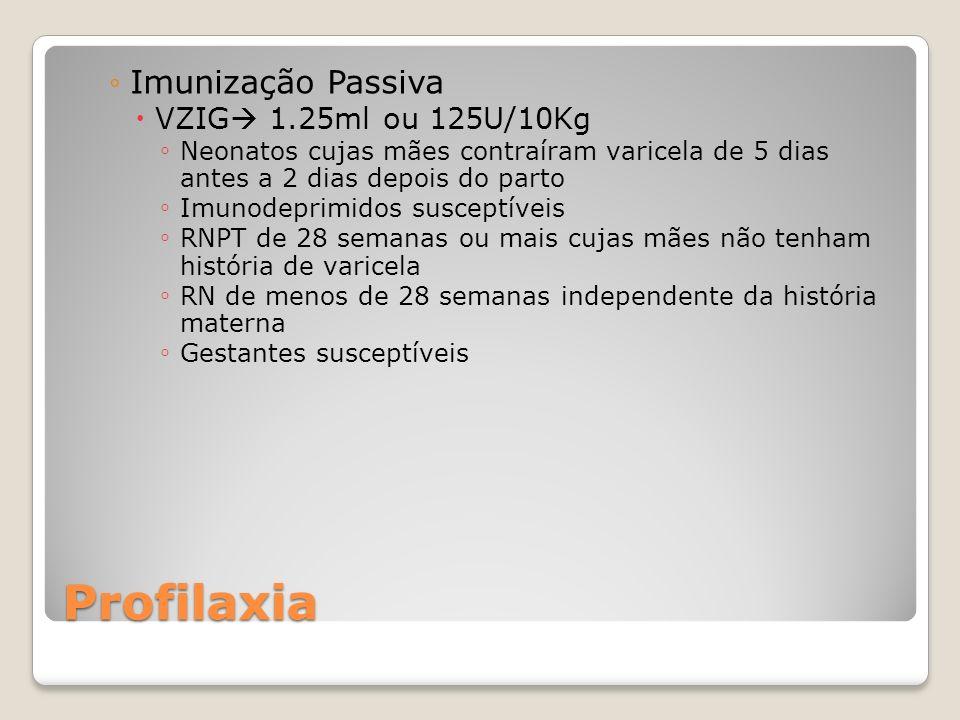Profilaxia Imunização Passiva VZIG 1.25ml ou 125U/10Kg Neonatos cujas mães contraíram varicela de 5 dias antes a 2 dias depois do parto Imunodeprimido