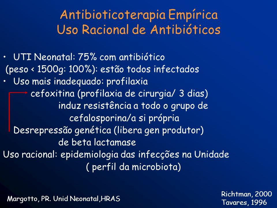 Antibioticoterapia Empírica Uso Racional de Antibióticos UTI Neonatal: 75% com antibiótico (peso < 1500g: 100%): estão todos infectados Uso mais inade