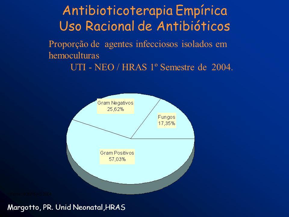 Margotto, PR. Unid Neonatal,HRAS Antibioticoterapia Empírica Uso Racional de Antibióticos Proporção de agentes infecciosos isolados em hemoculturas UT