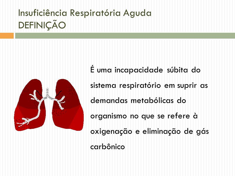 Fisiopatologia da Insuficiência Respiratória Aguda Relação V/Q Determina a composição de O 2 e CO 2 no final de cada capilar pulmonar Causa mais comum de hipoxemia Milhões de unidades de troca Rel V / Q = 0,8