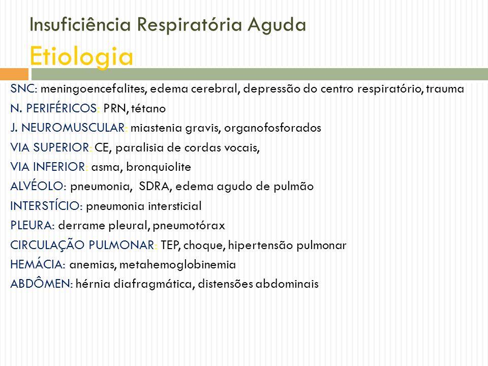 Insuficiência Respiratória Aguda Etiologia SNC: meningoencefalites, edema cerebral, depressão do centro respiratório, trauma N. PERIFÉRICOS: PRN, téta