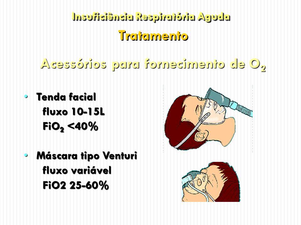Acessórios para fornecimento de O 2 Tenda facialTenda facial fluxo 10-15L FiO 2 <40% Máscara tipo VenturiMáscara tipo Venturi fluxo variável FiO2 25-6