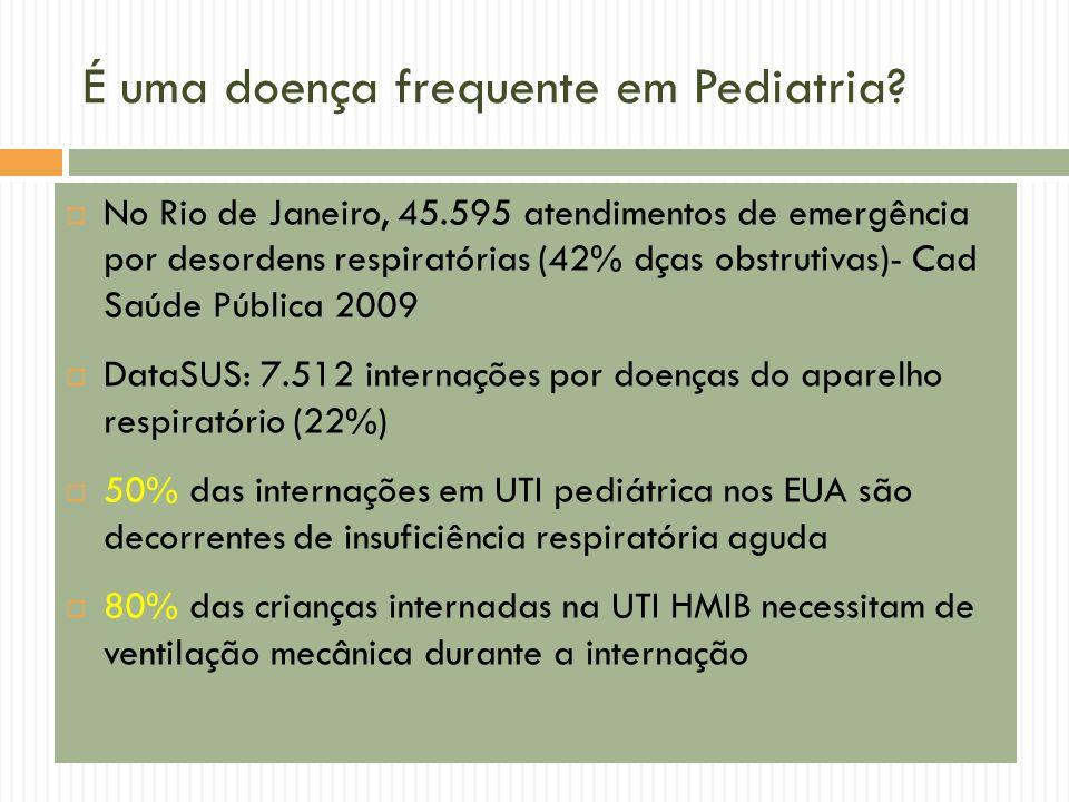 É uma doença frequente em Pediatria? No Rio de Janeiro, 45.595 atendimentos de emergência por desordens respiratórias (42% dças obstrutivas)- Cad Saúd